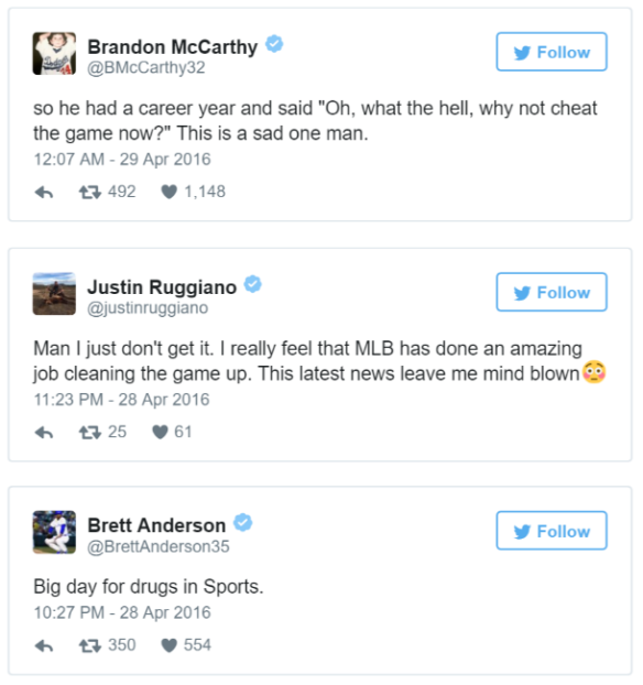 Figure 1 Tweets by MLB players in response to Dee Gordon's PED suspension